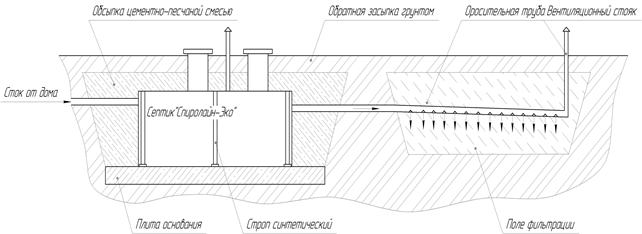 Рисунок 2 - Схема монтажа